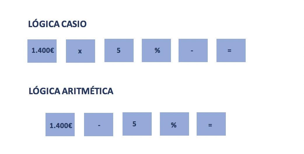 porcentajes calculadora CASIO